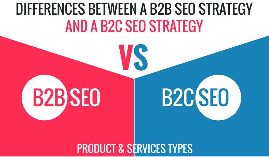 How B2B and B2C SEO is Different Than Each Other?