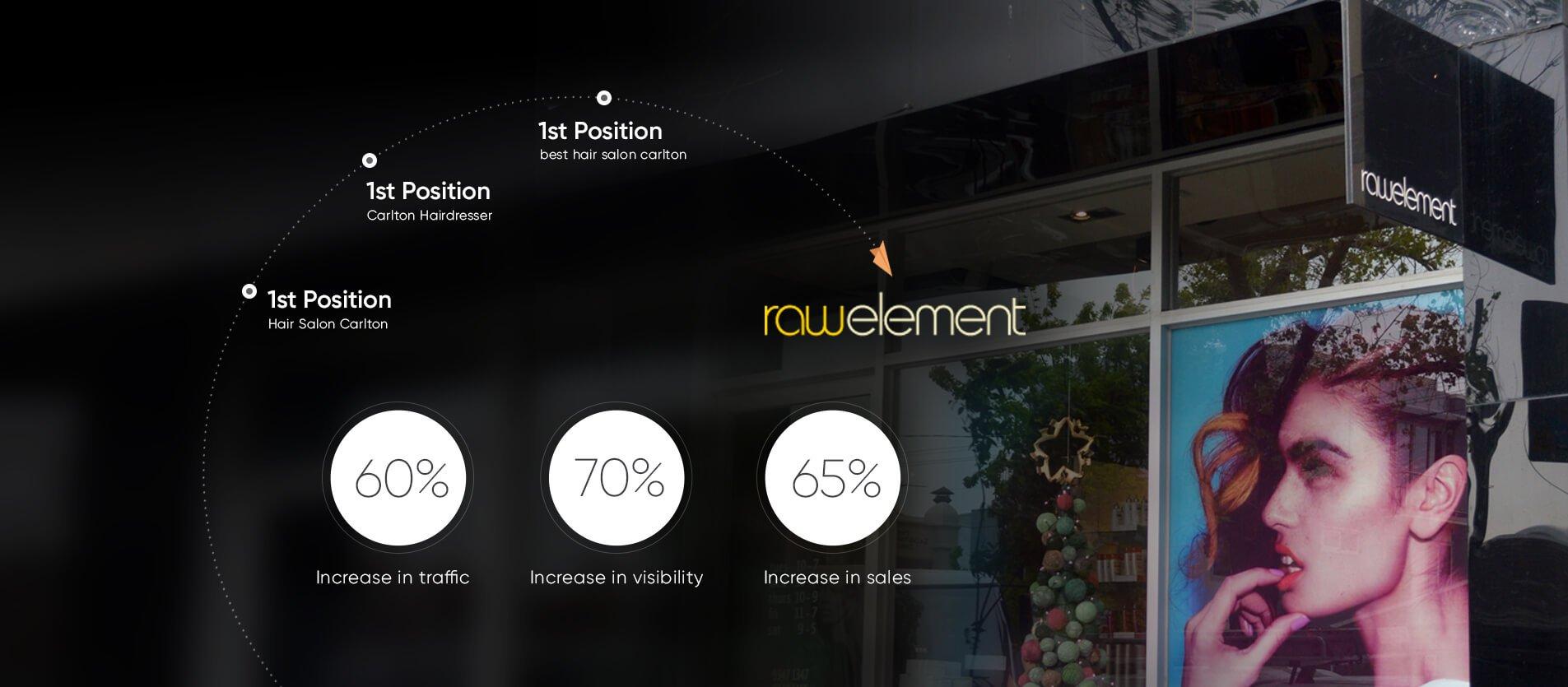 Rawelement