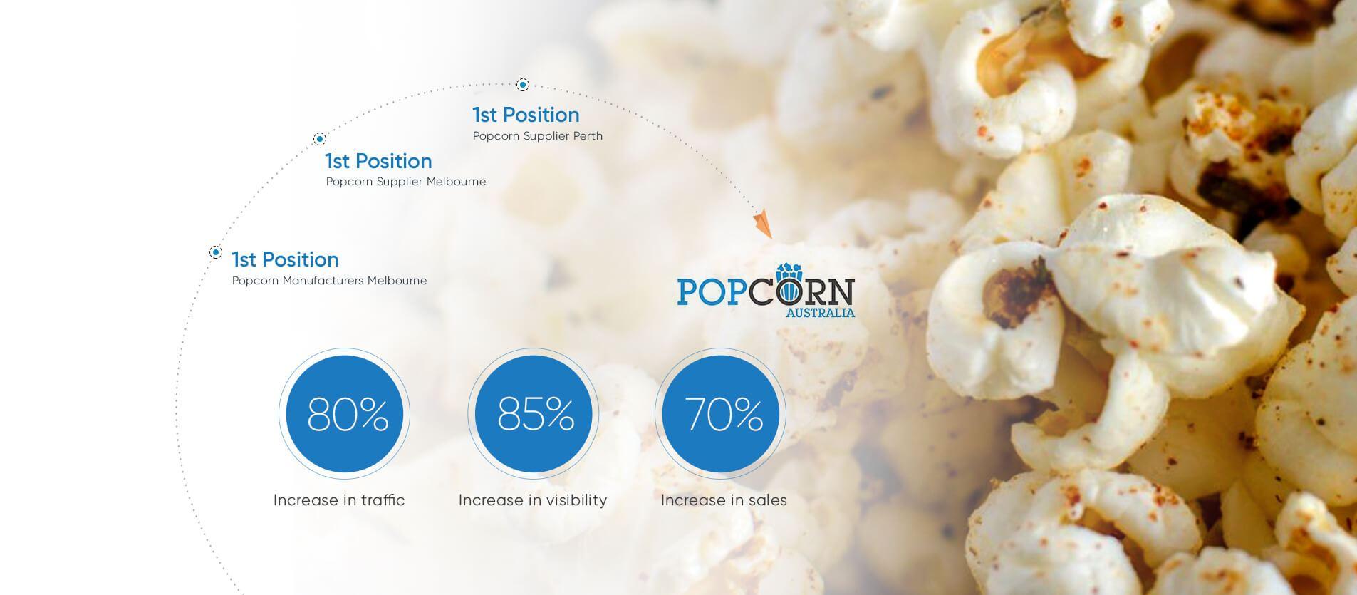 Popcorn Australia