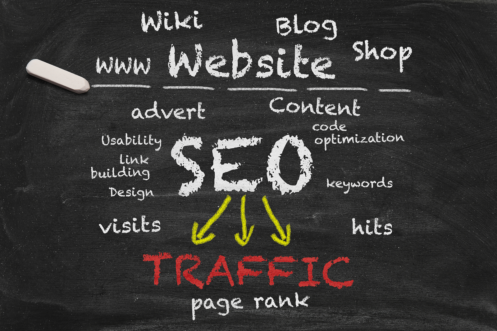 Melbourne SEO Agency